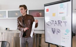 Effective Small Business Marketing Strategy